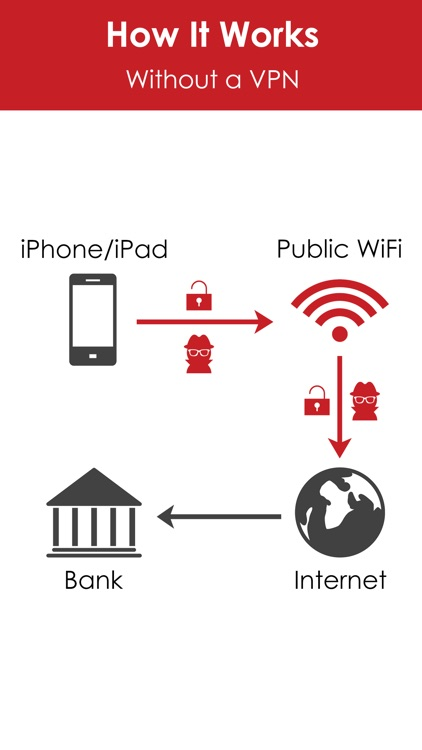 VPN Freely - WIFI Hotspot VPN screenshot-3