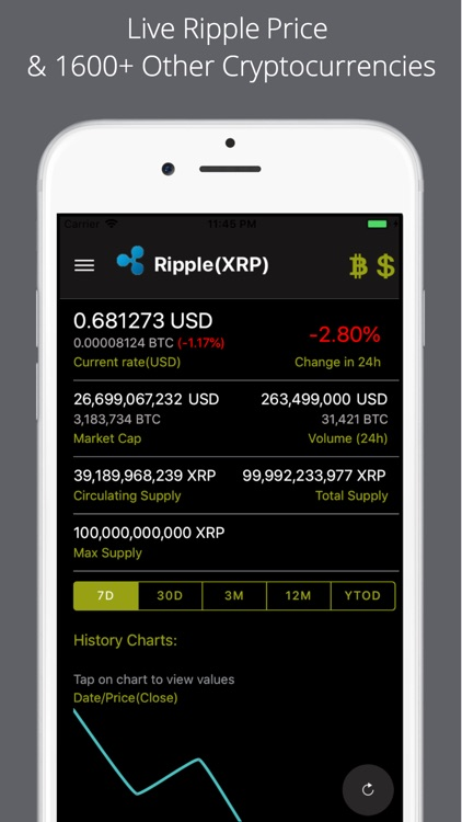 Ripple Price screenshot-0