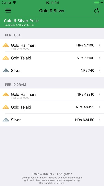 Smart Patro - Nepali Calendar screenshot-5