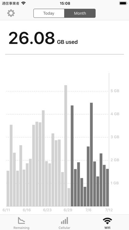 Data Remaining screenshot-3
