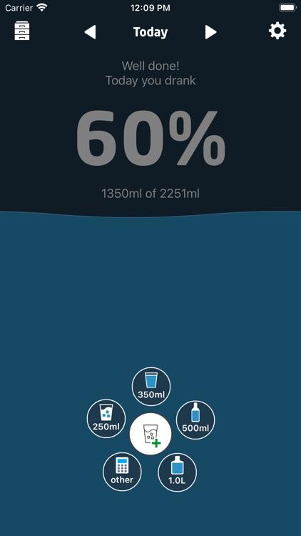 Thirsty: Water Tracker