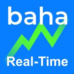 StockMarkets by baha - finance
