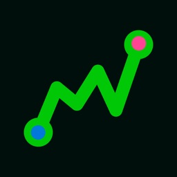 Stock Alert -Screener & Charts