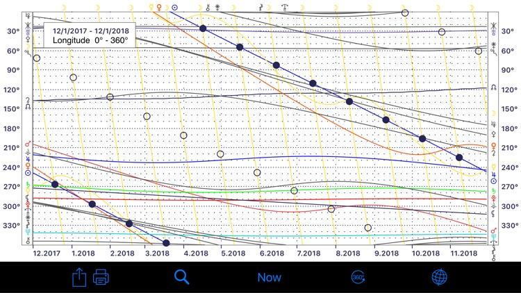 iPhemeris Astrology Charts screenshot-8