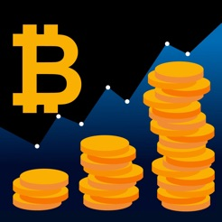 Image result for Bitcoin Signals