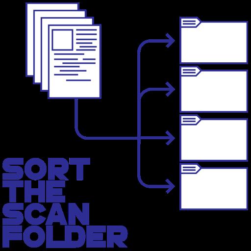 SortTheScanFolder