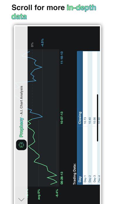 Prophecy - Stock A.I. Screenshot