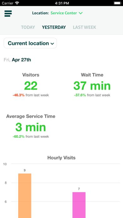 Qminder Dashboard screenshot four