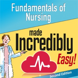 Fundamentals of Nursing MIE!