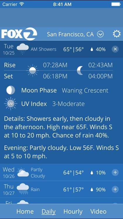 KTVU Weather