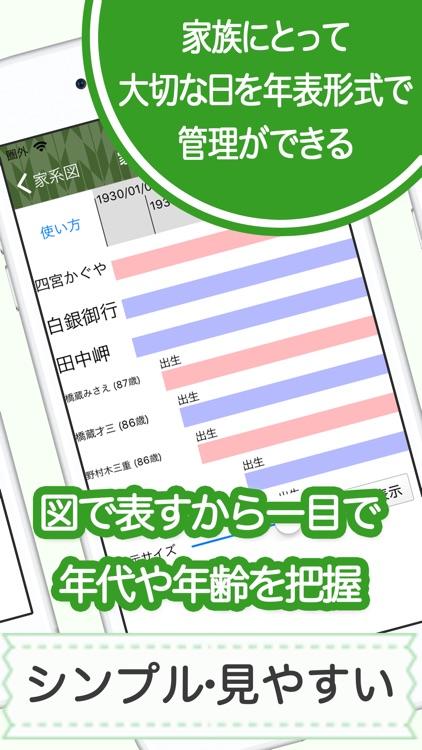 家系図 by 名字由来net 日本No.1 100万人 screenshot-5