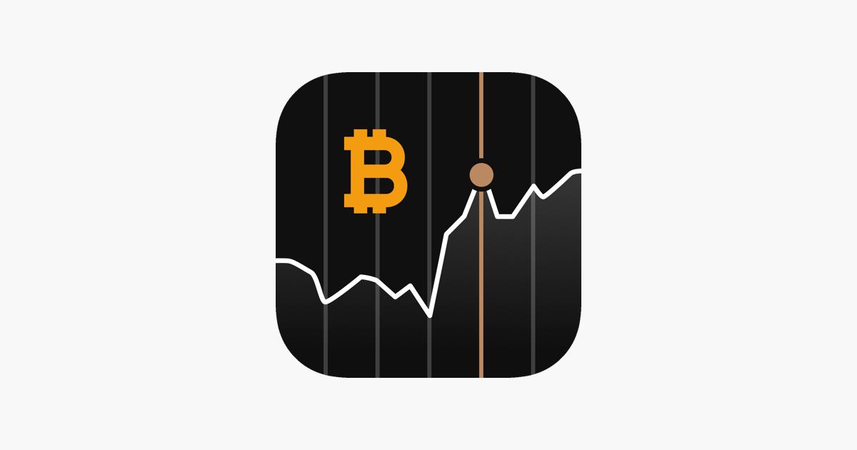 bitcoin piniginė malaizija bitcoin quadriga