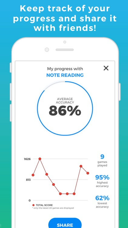 MusicEasy PRO - Learn to Read Music screenshot-4