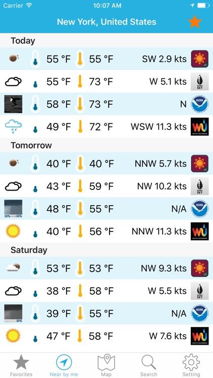 Multi Weather Forecast