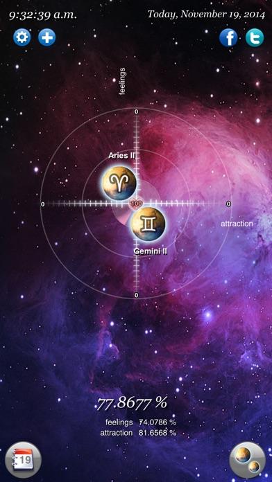 Astro Love Pro - predictions