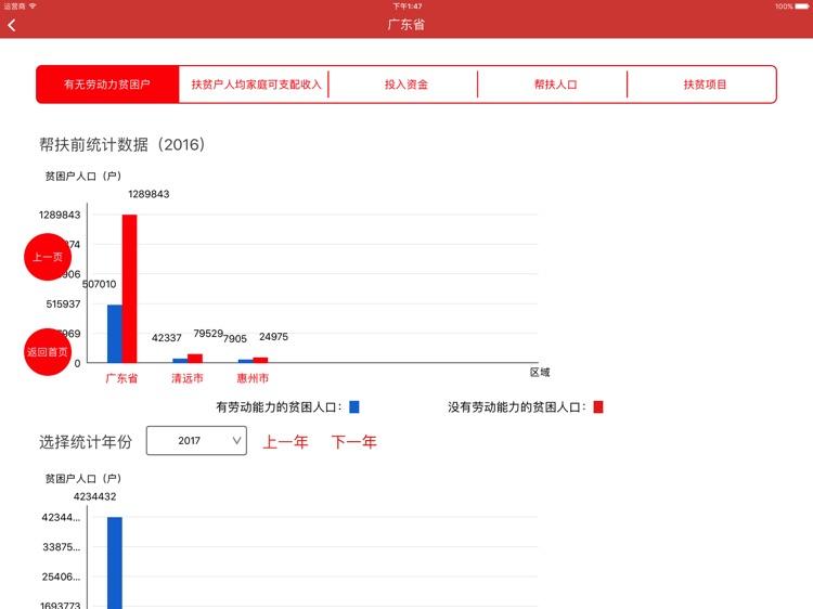 碧桂园建档立卡管理系统 screenshot-4