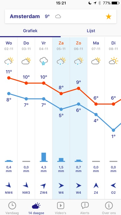 Buienradar - weather