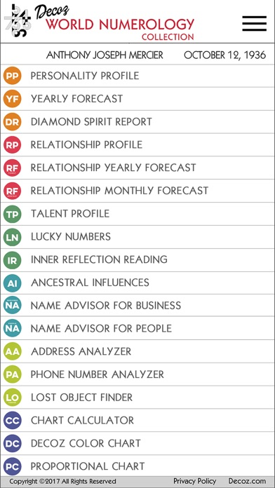 Top Five Business Name Numerology Calculator - Circus