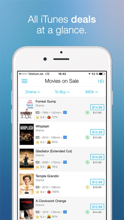 CheapCharts: Movie, TV, and App Deals for iTunes