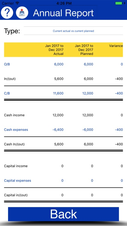 MoneyManager: personal finance screenshot-2