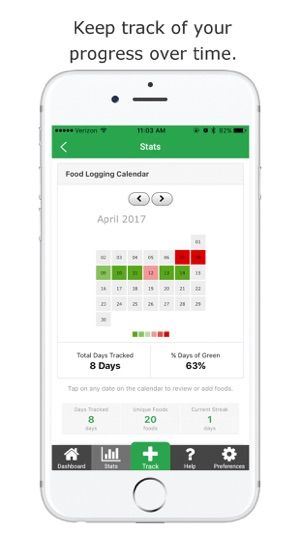 Track Calorie Counter On The App Store