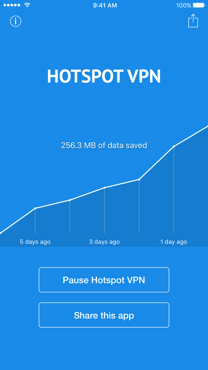Hotspot VPN — Free, secure & fast internet Screenshot