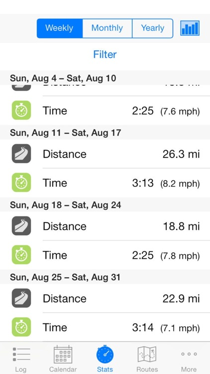 Cyclist Log screenshot-3