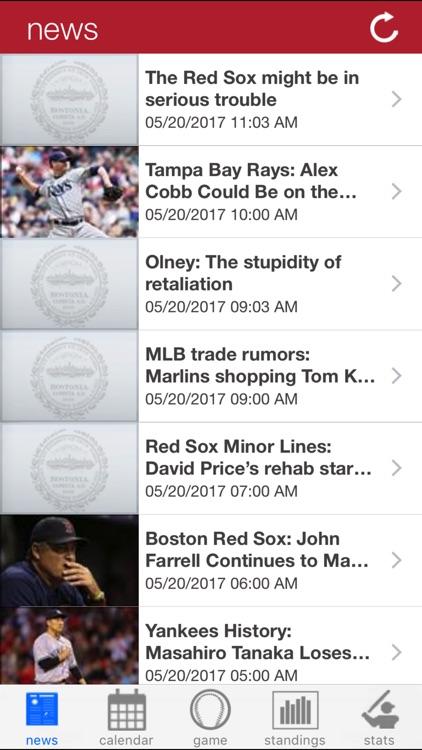 Boston Baseball Report