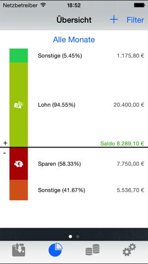 mein Budget -Ausgaben im Griff Screenshot
