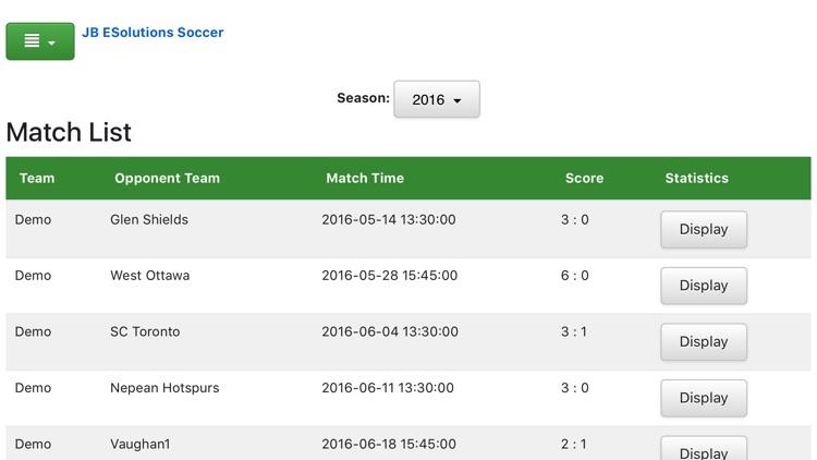 Soccer Statistics