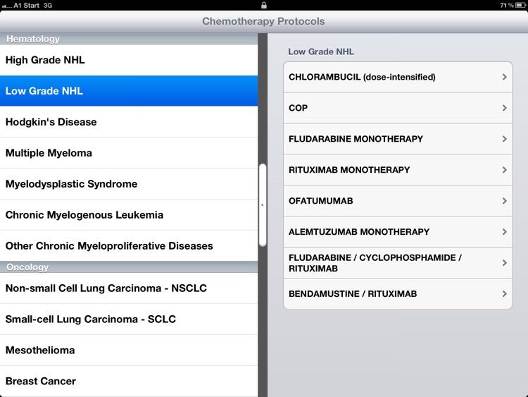 Chemotherapy Protocols for iPad