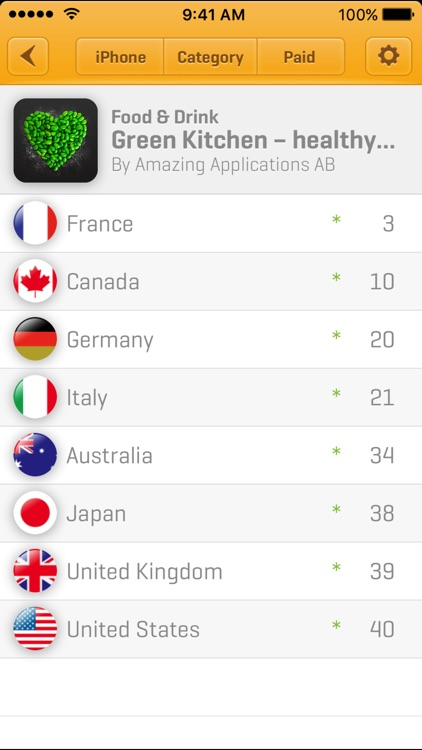 Appster - Real time app rankings