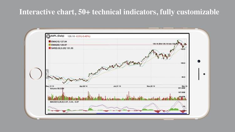 Real-time Stocks Tracker screenshot-4