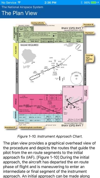 Instrument Flying Handbookのおすすめ画像3