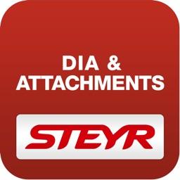 Steyr- Attachments & DIA
