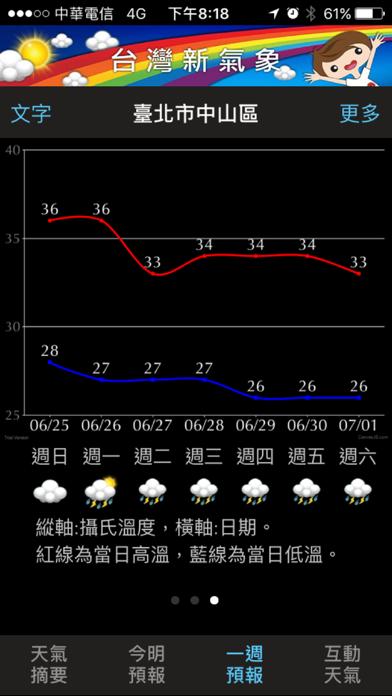 台灣新氣象のおすすめ画像2