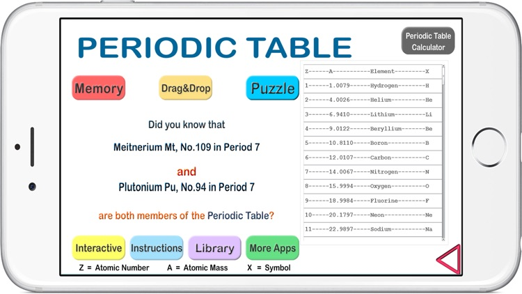 PairPlay Periodic Table for iPhone
