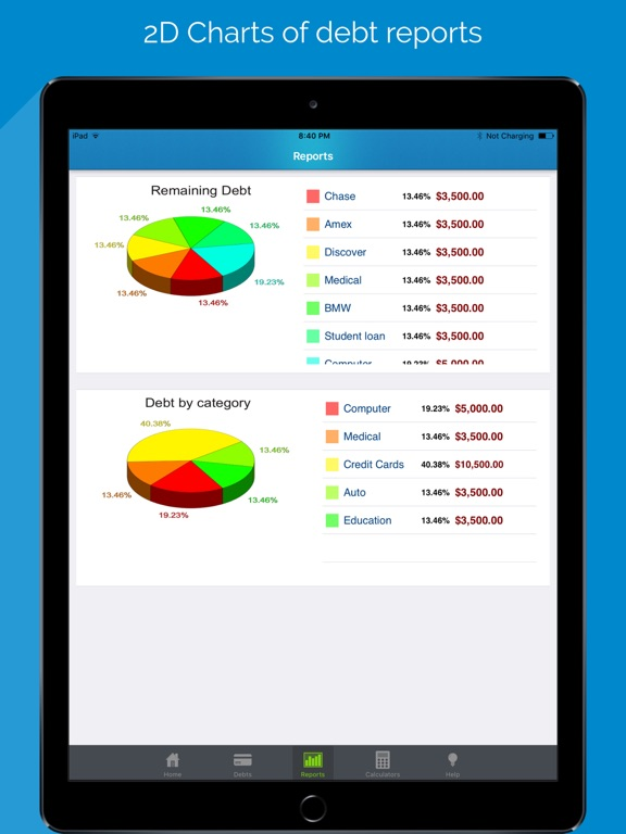 Debt Free - Pay Off your Debt With Debt Snowball Method screenshot