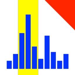 AnaHertz - Frequency Analysis