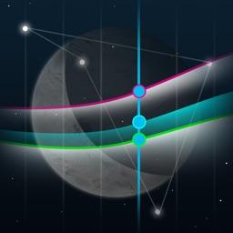 Horoscope + Biorhythm