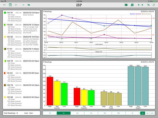iBP Blood Pressureのおすすめ画像1