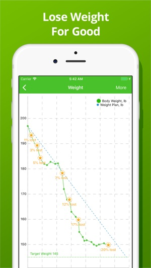 Mynetdiary Pro Calorie Counter On The App Store