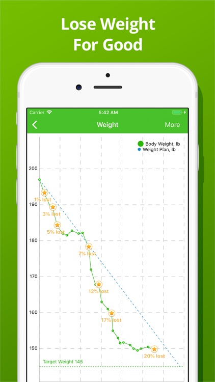 Calorie Counter PRO MyNetDiary screenshot-9