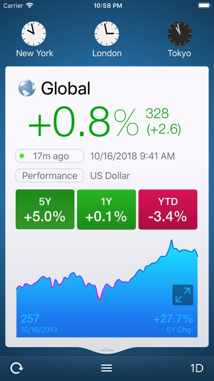 WorldStock screenshot-1