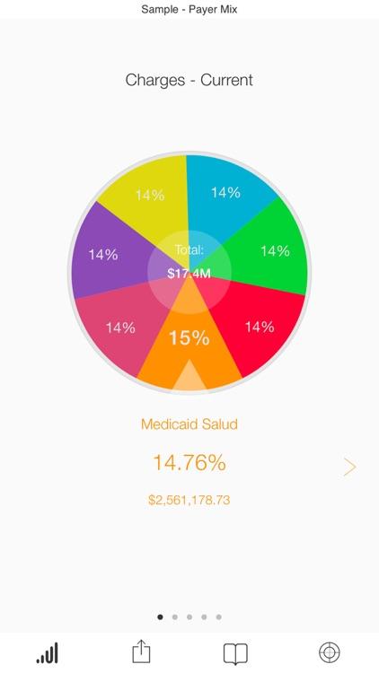 SAP Roambi Analytics