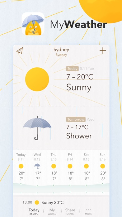MyWeather - 10-Day Forecast for Windows