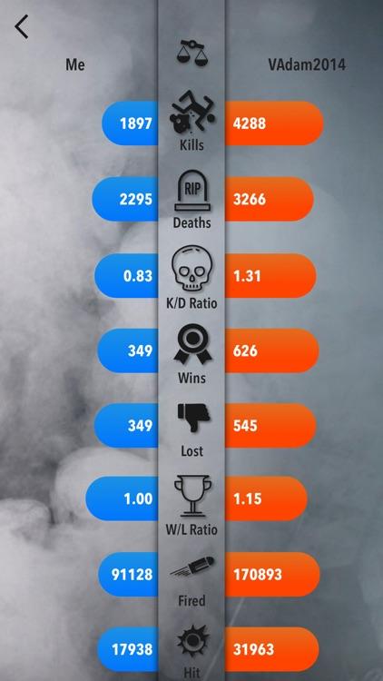R6:Siege Stat screenshot-3