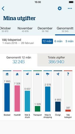 app för lägga in dagliga utgifter itunes