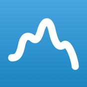 Fft Plot app review