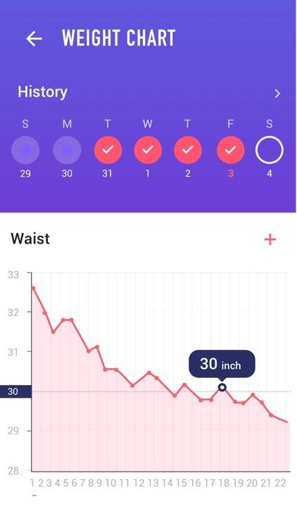 Lose Belly Fat in 30 Days screenshot-5